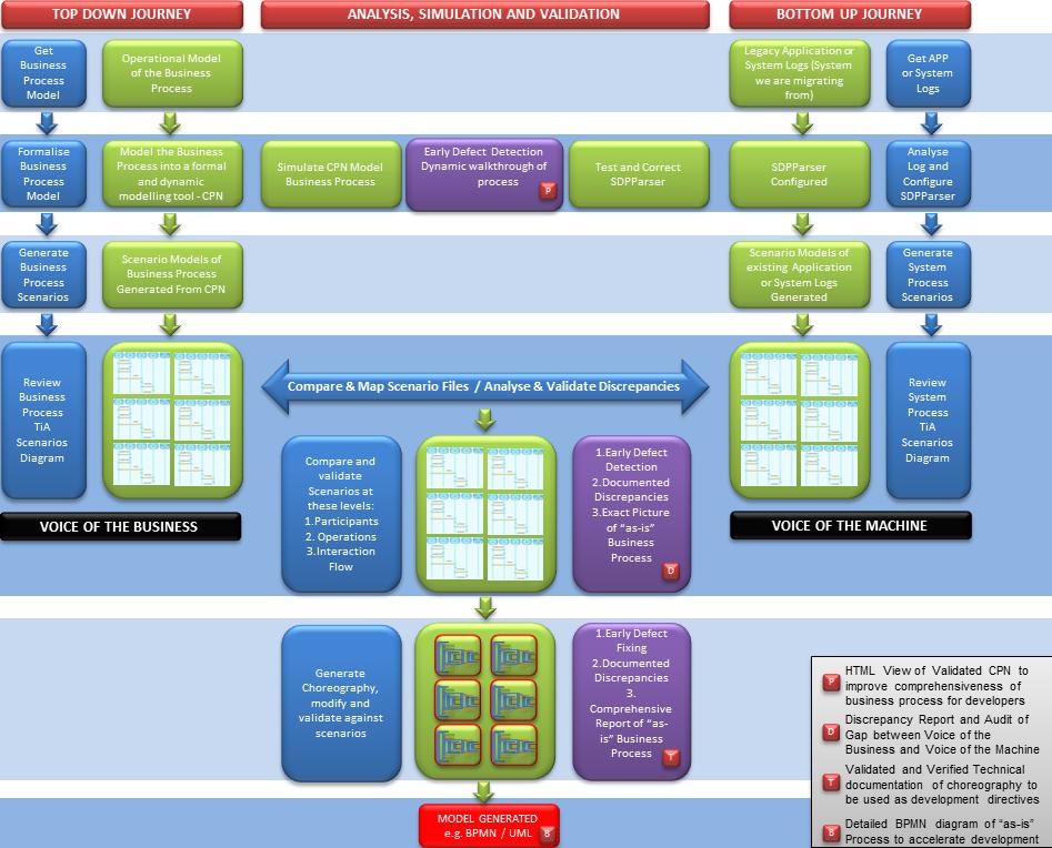 case study business process management soa scenario Business process management wins the  the business process management scenario tweet  with positive case studies abounding.