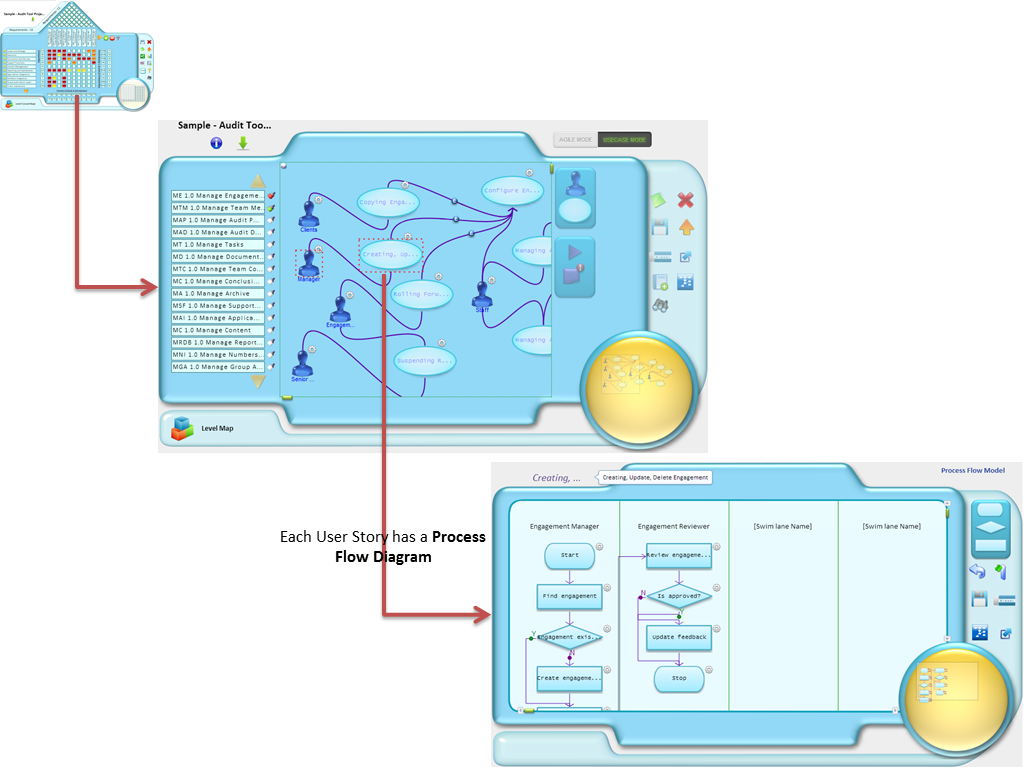 Sdlc zdlc it knowledge automation hoq e to rmse to proc flow diag pooptronica Image collections