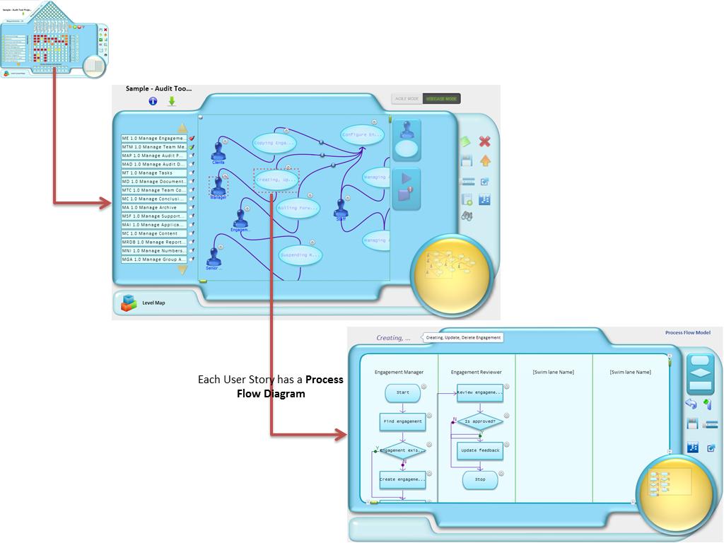 Agile | ZDLC IT Knowledge Automation