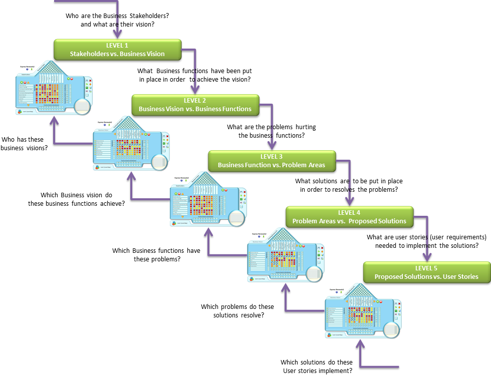 Agile Qa Process Flow Diagram All Kind Of Wiring Diagrams